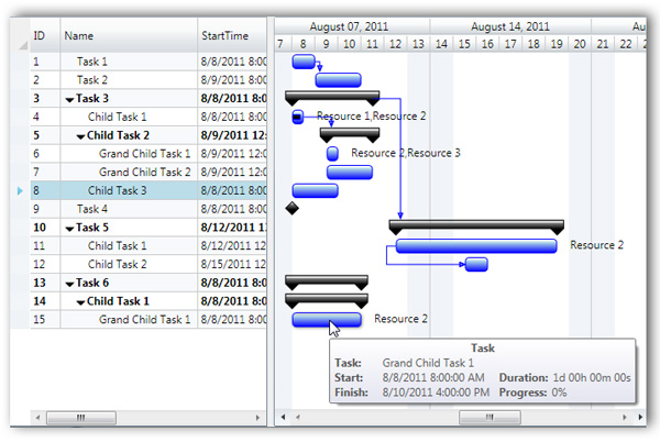 Wpf gantt package features radiantq project tasks visualized in an interactive radiantq gantt ccuart Images